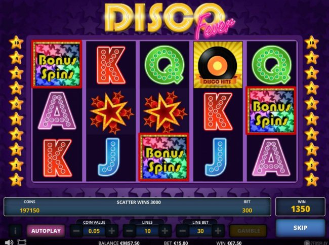 Images of Disco fever