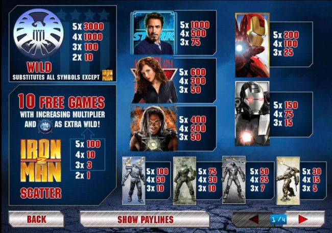 Iron Man 2 by Free Slots 247
