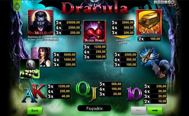 Dracula by Free Slots 247