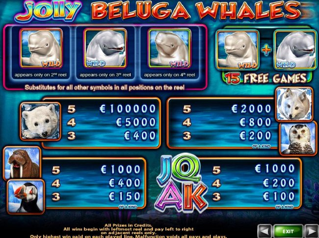 Slot game symbols paytable featuring artic animal inspired icons. - Free Slots 247