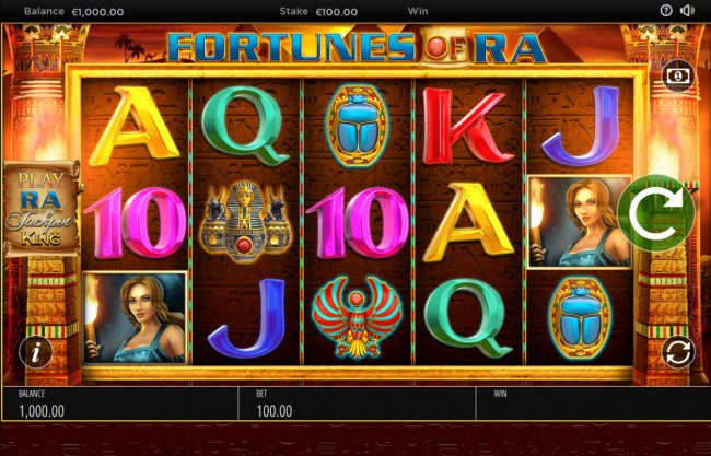 Fortunes of Ra by Free Slots 247