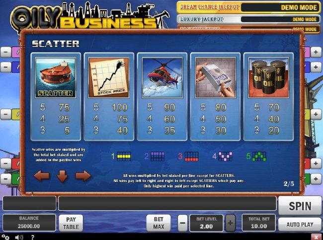 Oily Business screenshot