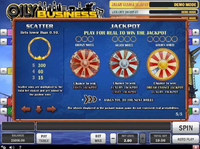 Free Slots 247 image of Oily Business