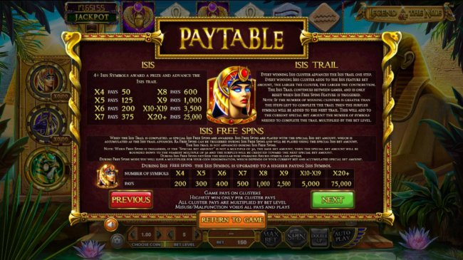 Free Slots 247 image of Legend of the Nile