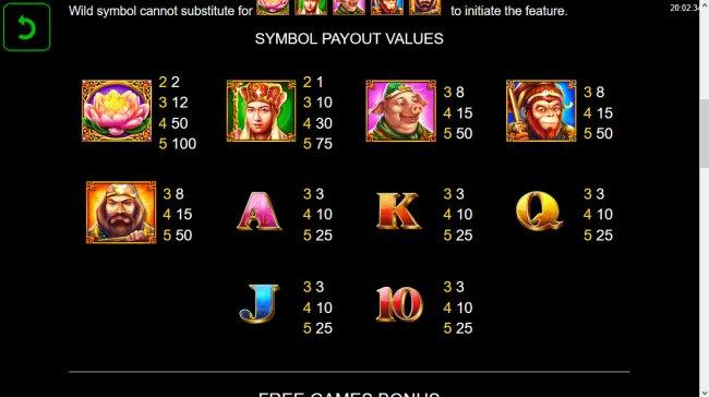 Monkey's Journey by Free Slots 247