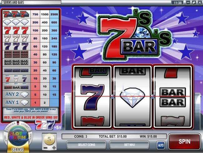 Sevens and Bars by Free Slots 247