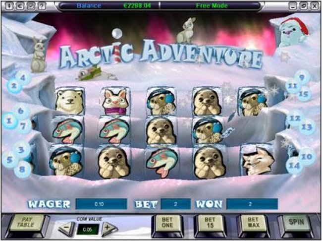 Images of Arctic Adventure