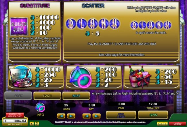 Blankety Blank by Free Slots 247