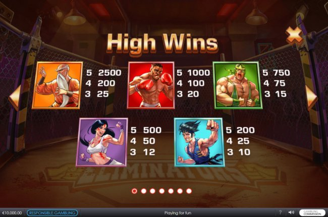 Free Slots 247 image of Eliminators