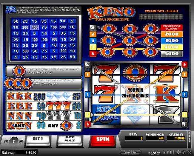 Keno by Free Slots 247