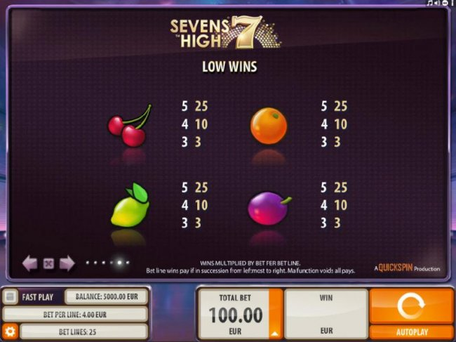 Free Slots 247 image of Sevens High