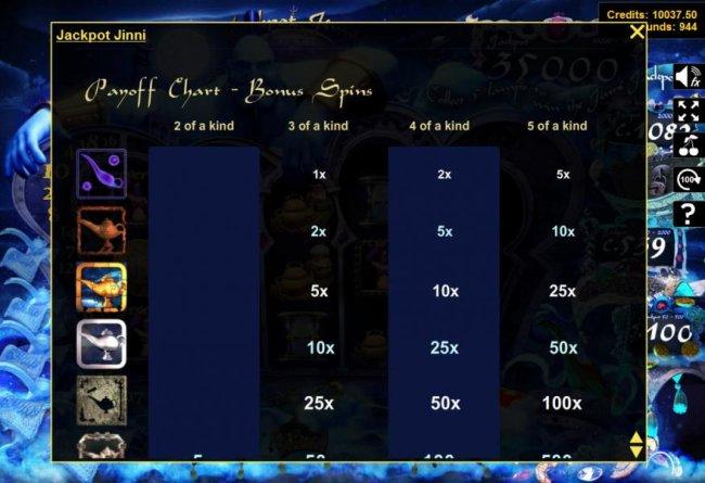 Jackpot Jinni by Free Slots 247