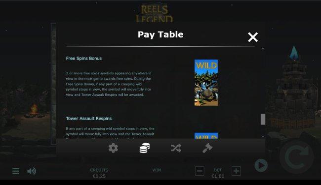 Reels of Legend by Free Slots 247