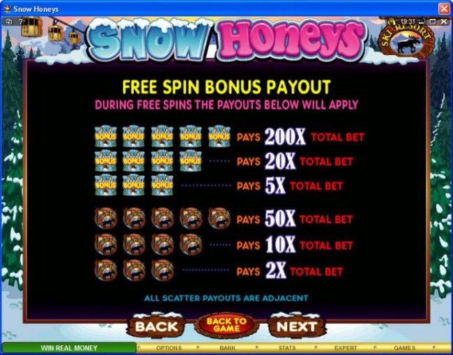 Snow Honeys by Free Slots 247