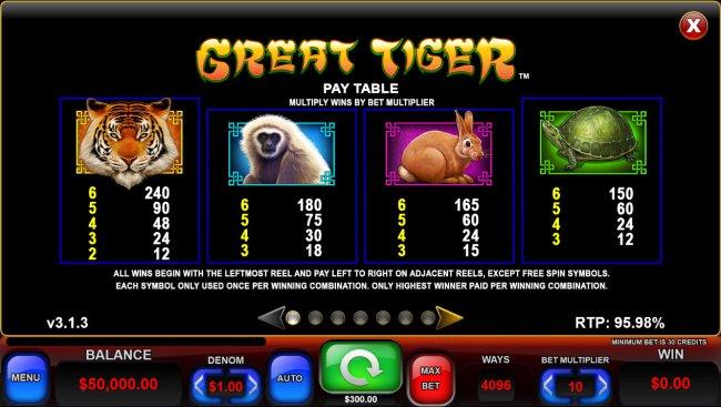 Great Tiger screenshot
