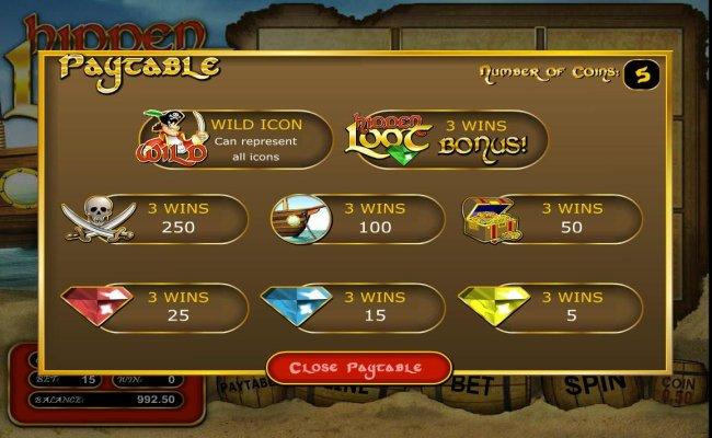 Hidden Loot by Free Slots 247