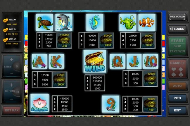 Free Slots 247 - Paytable