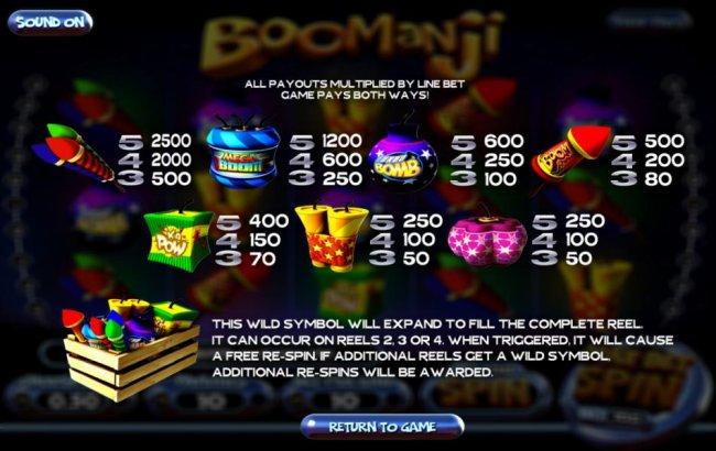 Boomanji by Free Slots 247