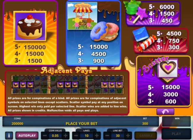 Slot game symbols paytable. by Free Slots 247