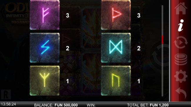 Odin Infinity Reels Megaways screenshot