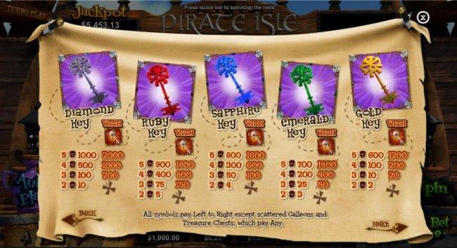 Pirate Isle screenshot