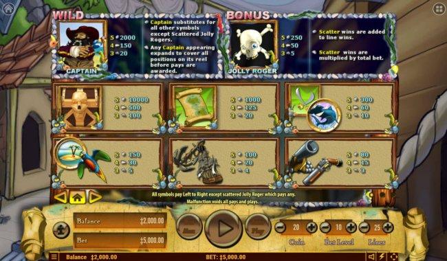 Images of Blackbeard's Bounty