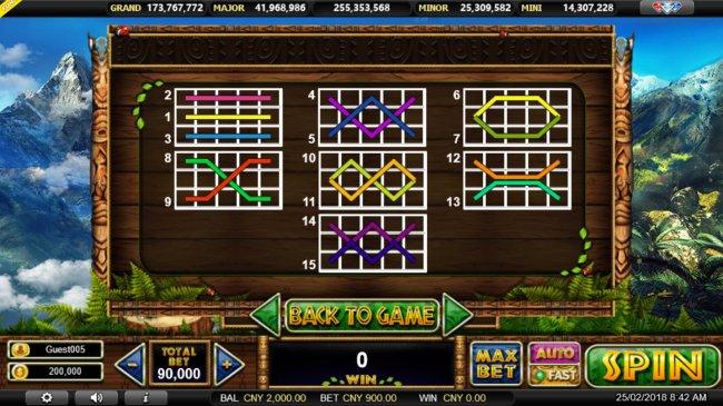 Free Slots 247 - Paylines 1-15