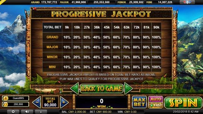 Spirit Bear by Free Slots 247