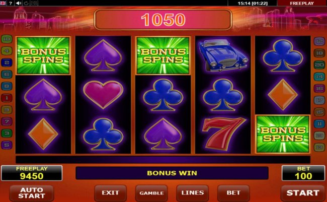 Bonus Feature Activated by Free Slots 247