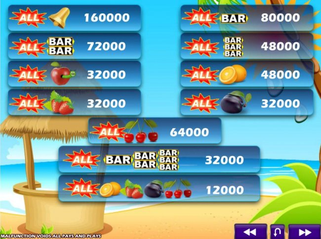 Cherry's Land by Free Slots 247