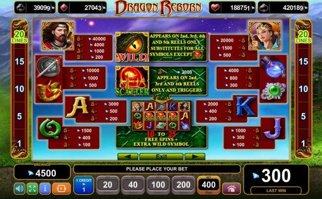 Slot game symbols paytable. - Free Slots 247