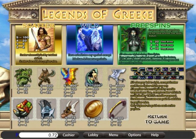 Legends of Greece by Free Slots 247