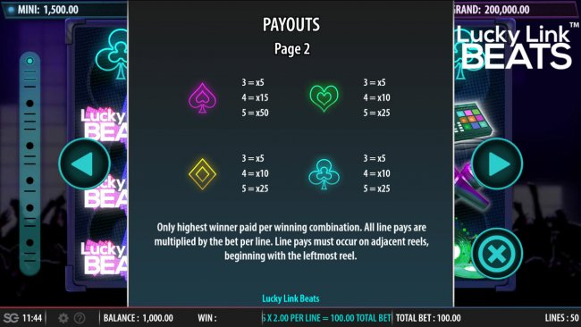 Low Value Symbols by Free Slots 247