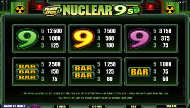 Power Spins - Nuclear 9's by Free Slots 247