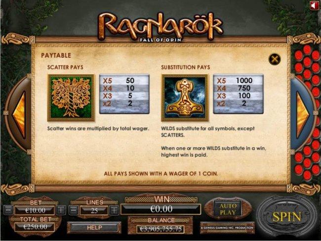 Ragnarok Fall of Odin by Free Slots 247