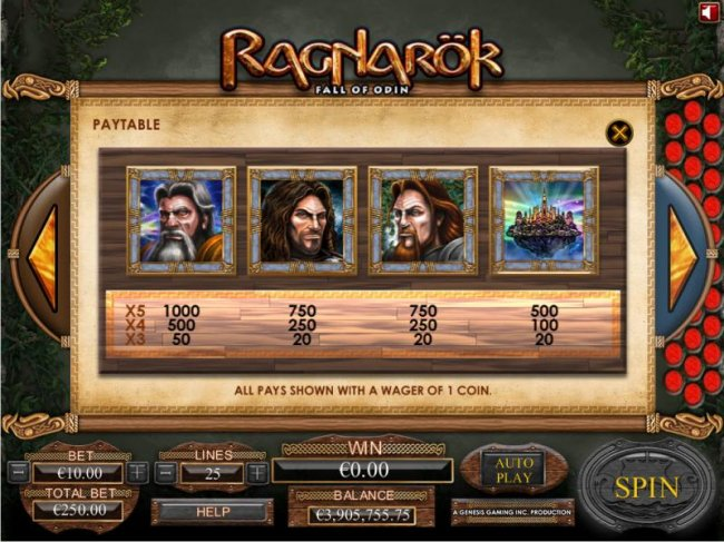 High value slot game symbols paytable by Free Slots 247