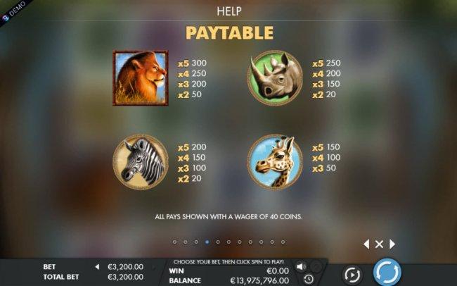 High Value Symbols by Free Slots 247
