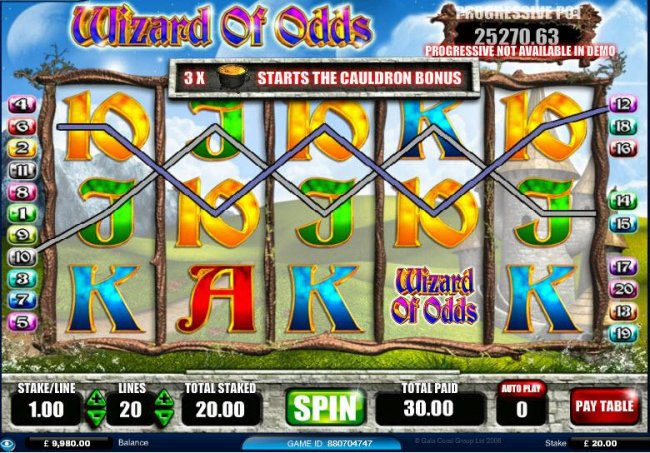 Wizard Of Odds Slots