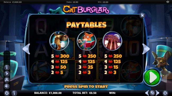 High Value Symbols - Free Slots 247