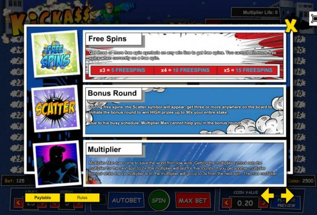 Free Spins, Bonus Round and Multiplier game rules by Free Slots 247