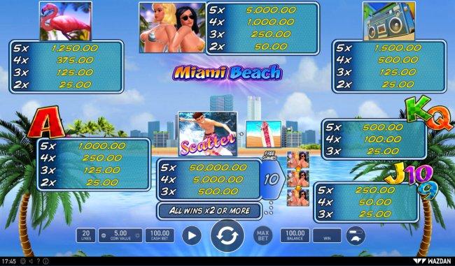 Miami Beach by Free Slots 247