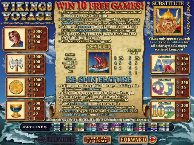 Viking's Voyage by Free Slots 247