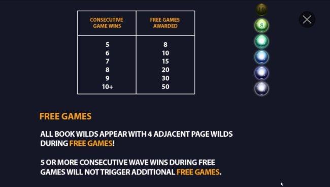 Free Games Rules - Free Slots 247
