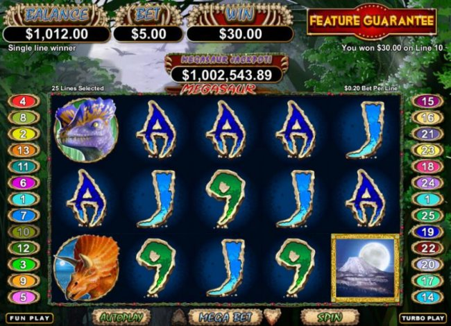 Free Slots 247 - 5 of a kind