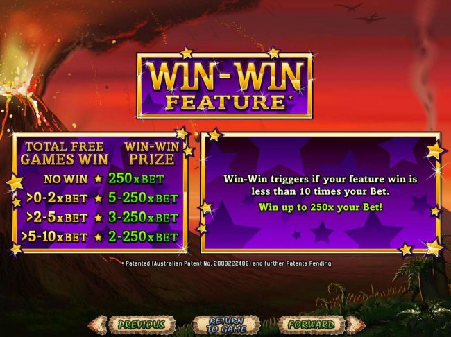 Free Slots 247 - Win-Win Feature Rules