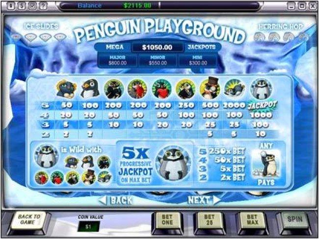 slot game symbols paytable - Free Slots 247