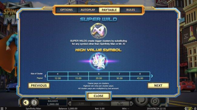 Free Slots 247 image of Spinfinity Man
