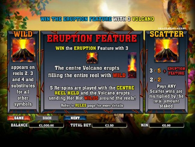 wild, scatter and re-spin feature paytable by Free Slots 247