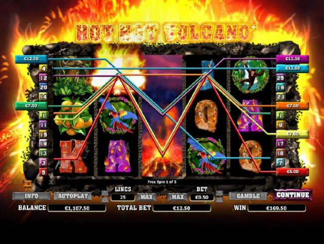 multiple winning paylines triggered during re-spin feature - Free Slots 247