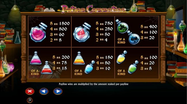 Potion Commotion screenshot